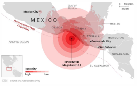 Mexico Earthquakes International Medical Corps