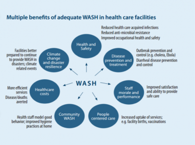 Wash in Health Care Facilities | International Medical Corps
